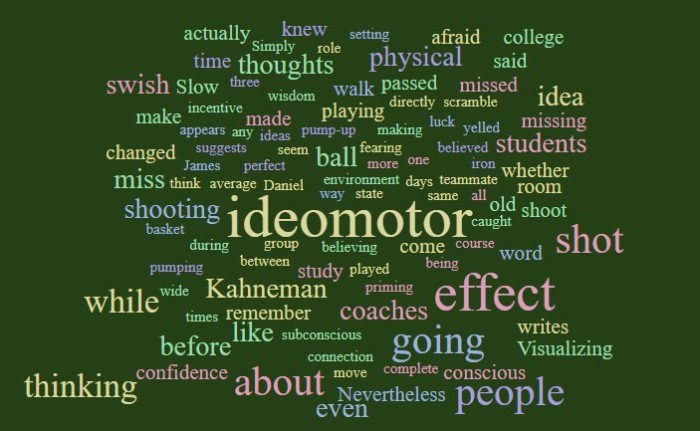 The Ideomotor Effect