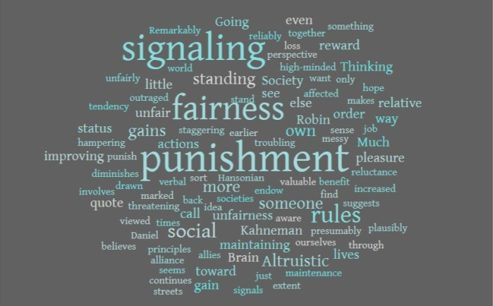Signaling Fairness with Altruistic Punishment
