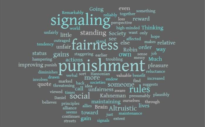 Signaling Fairness with Altruistic Punishment