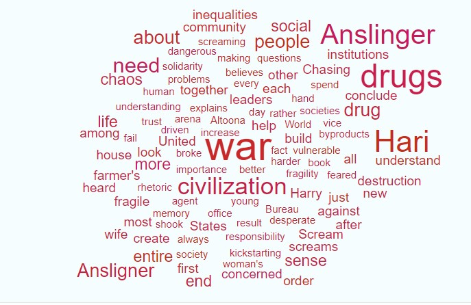 Harry Anslinger and the Fragility of Civilization