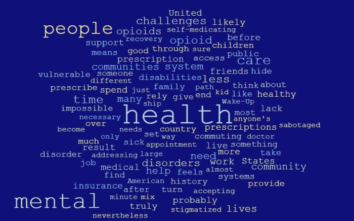 Opioids and Mental Health Disorders