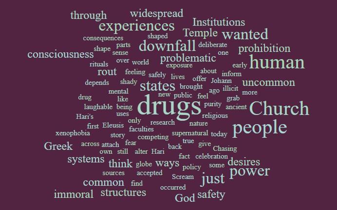 A Religious Start to Ideas of Drug Prohibition