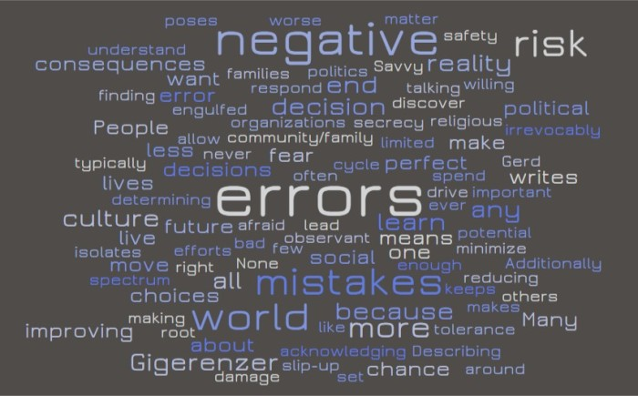 Negative Error Cultures - Joe Abittan
