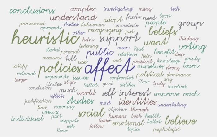 Affect Heuristics