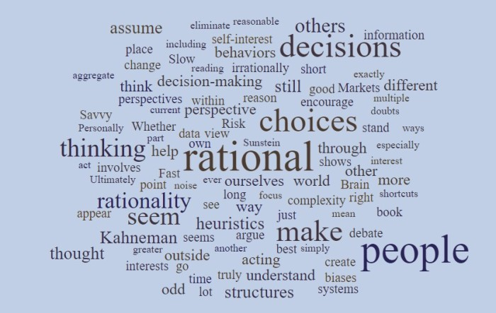 Should We Assume Rationality?