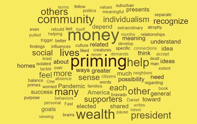 Money Priming