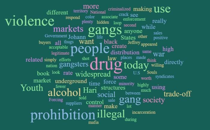 Gang Violence and Drug Prohibition