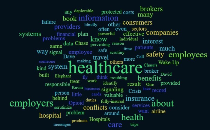 Healthcare Safety and Data