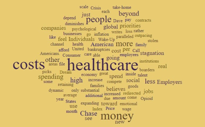 The Costs of High Healthcare Costs