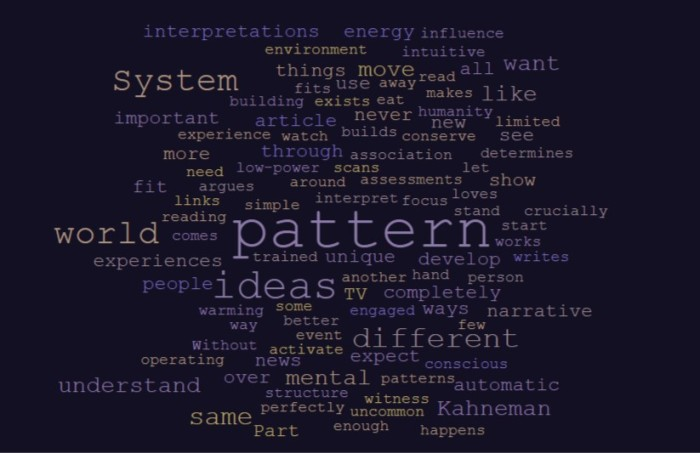 Patterns of Associated Ideas