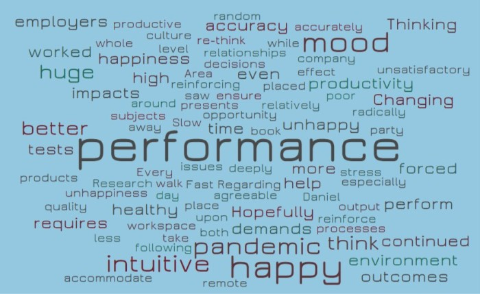 Performance and Mood