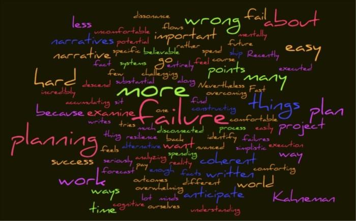 Imagining Success Versus Anticipating Failure