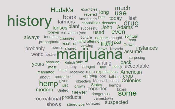 The Surprising History of Marijuana in America