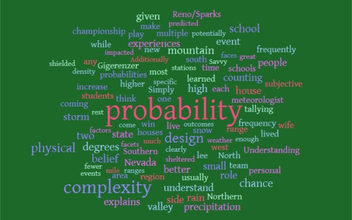 Probability is Multifaceted