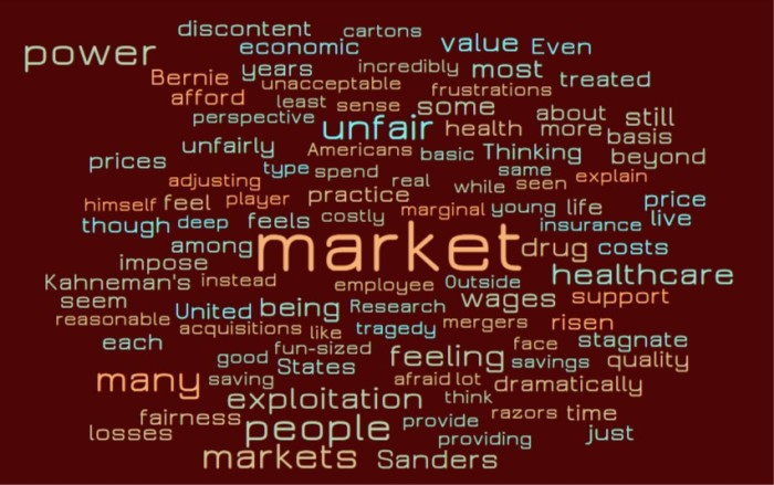 Markets and Fairness