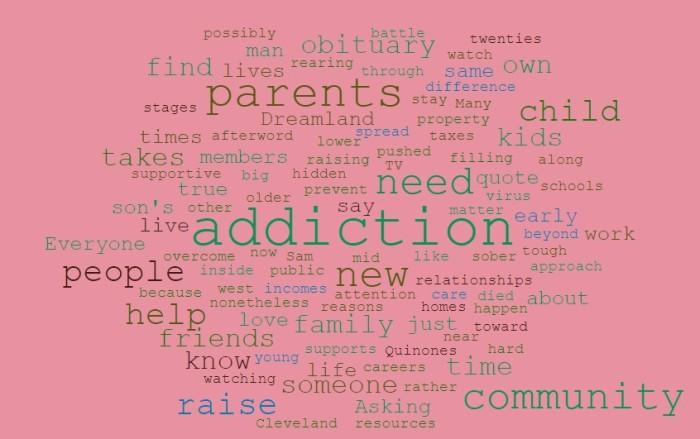 Addiction and Community