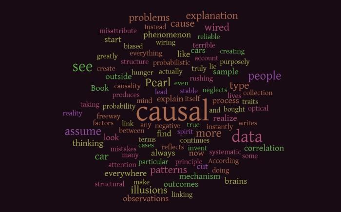 Causal Illusions