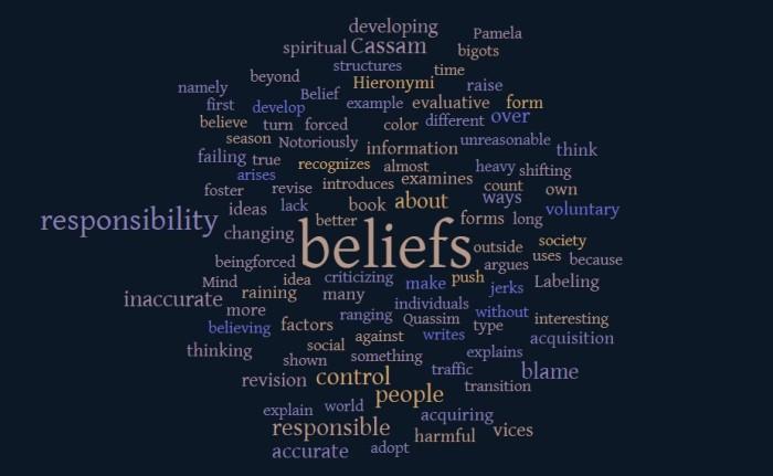 Beliefs are Not Voluntary