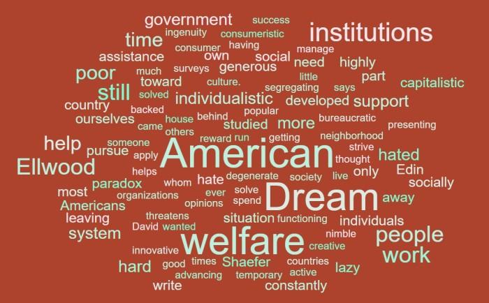 Hating Welfare