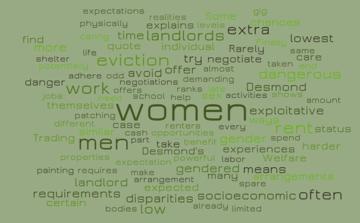 How Men & Women Experience the Threat of Eviction