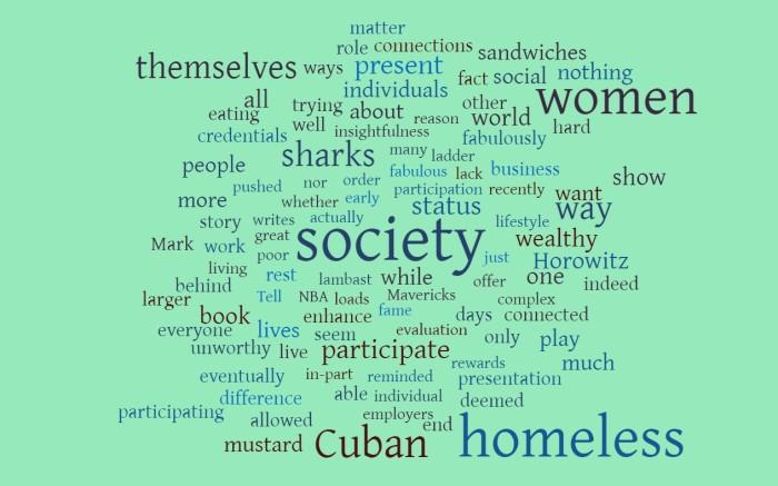 Participating in Society - Shark Tank - Mark Cuban - Joe Abittan