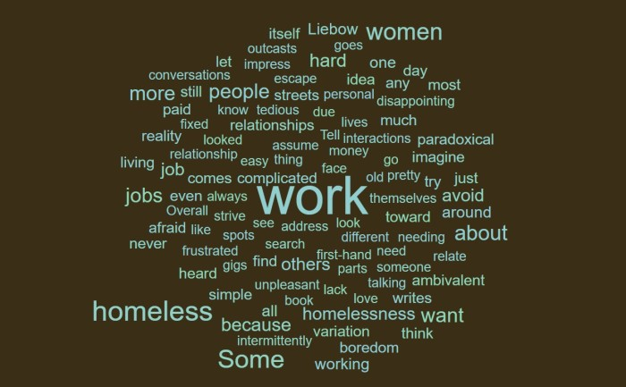 Values, Contradictions, and Paradoxes Surrounding Jobs