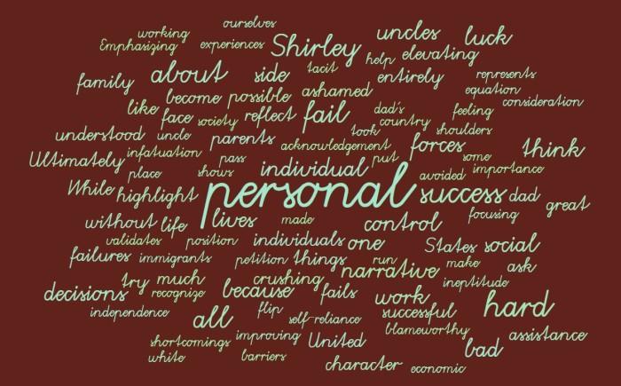 Personal Responsibility & Failure