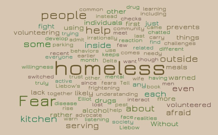 Fear of the Homeless