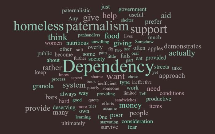 Paternalism, Deservingness, and Dependency
