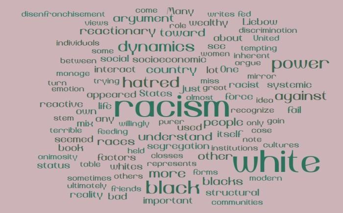 Reactive Racism