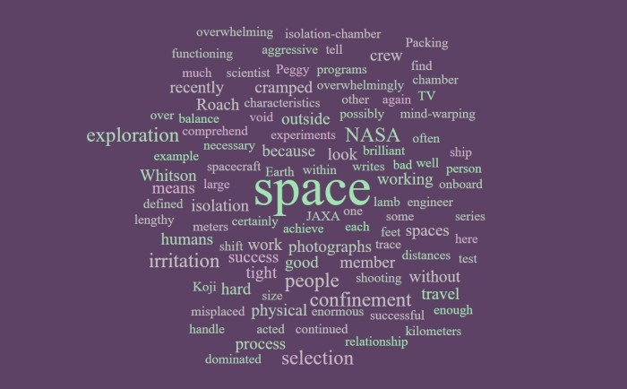 Confinement in Space