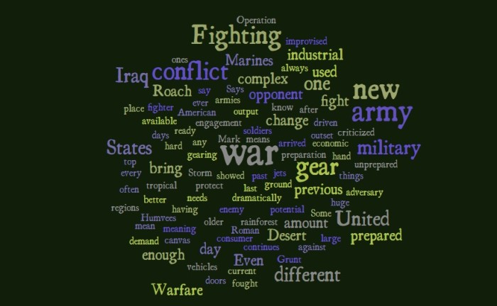 What the Army Uses to Fight Its Wars - Mary Roach - Grunt - Joe Abittan