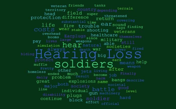 Hearing Loss in War