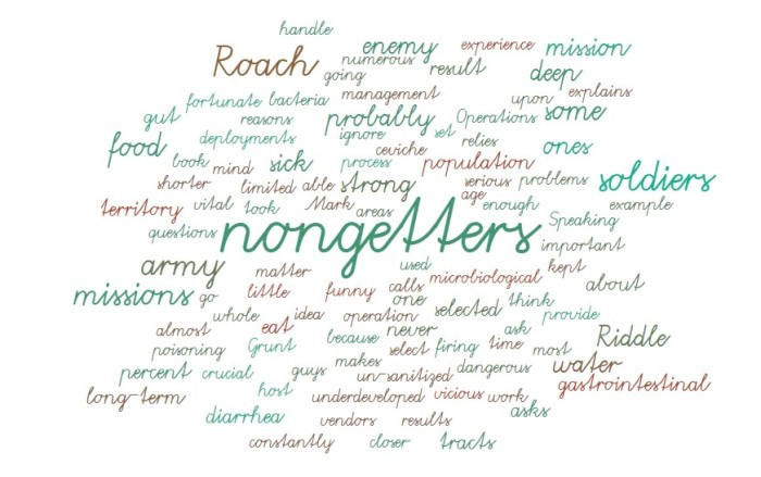 Nongetters