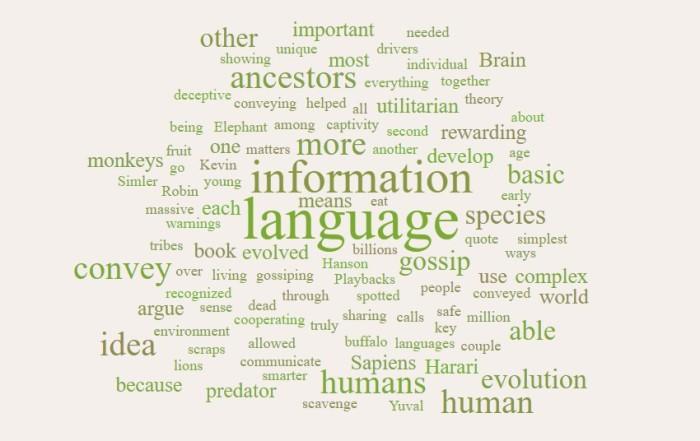 Using Language for More than Conveying Environmental Information - Yuval Noah Harari Sapiens - Kevin Simler and Robin Hanson The Elephant in the Brain - Joe Abittan